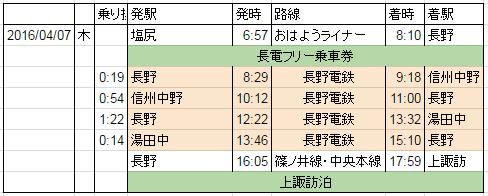 00-14