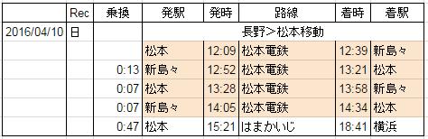 00-25