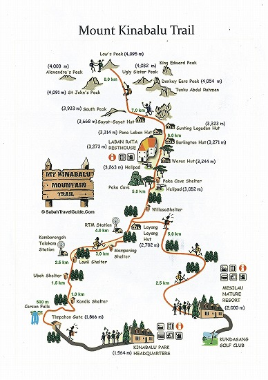 map_mtkinabalu_trail